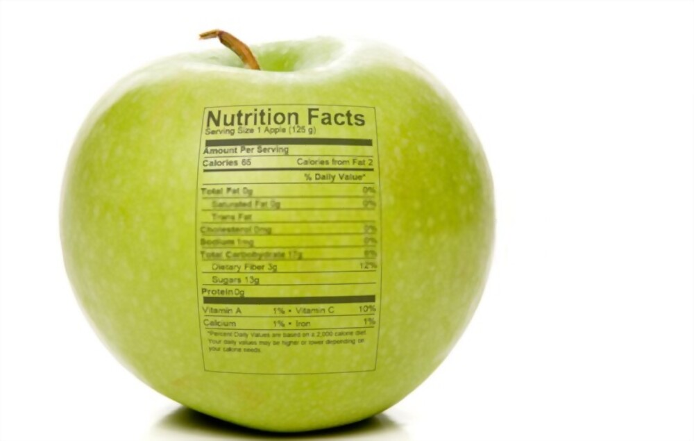 Nutrition labels and claims in India